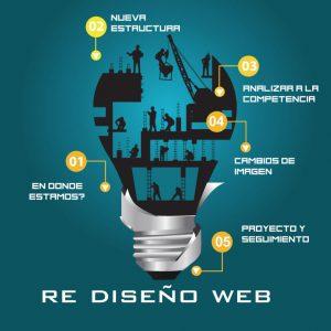 re diseña tu pagina web